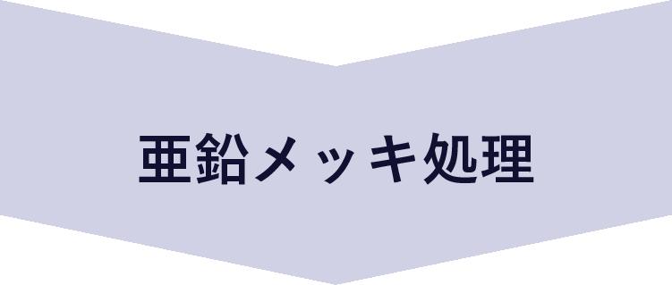 亜鉛メッキ処理